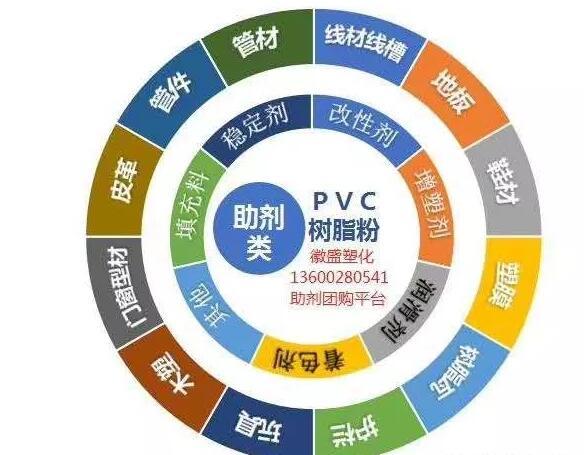 PVC-U管材中的化工管与给水管的介绍