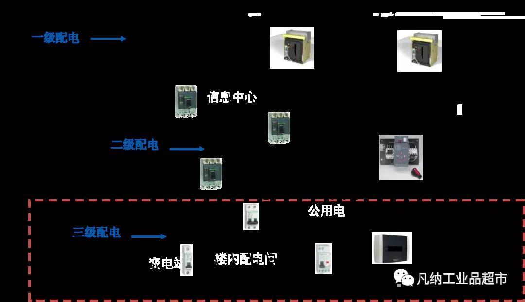 十分多方位低压电器基础知识,电工快收藏起來!