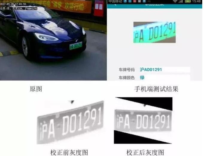 车牌识别算法完善智慧小区智能停车系统